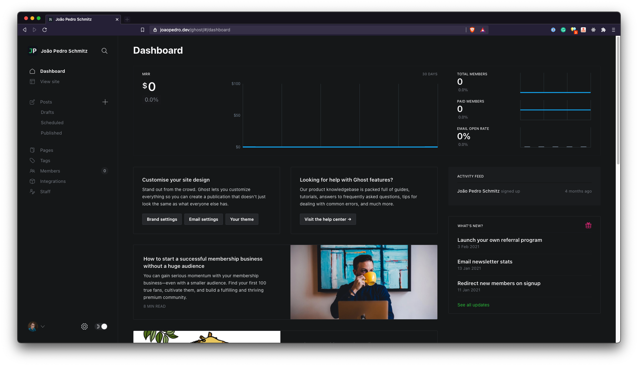 Dashboard do site na versão 4